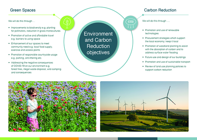Environment and Carbon Reduction objectives